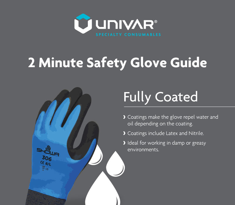Your Simple 2 minute guide to safety gloves [Infographic]